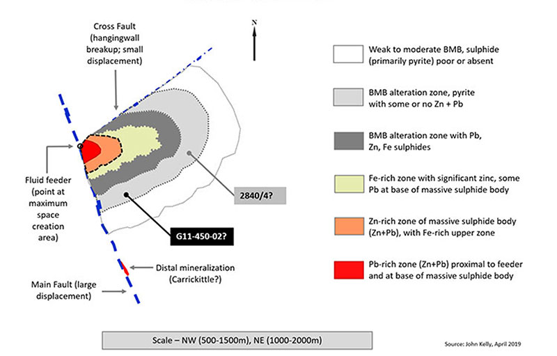 Exhibit 10. Schematic Exploration Model (Plan View) of Metal Zonation at South 'Irish-Type' Zinc Deposits