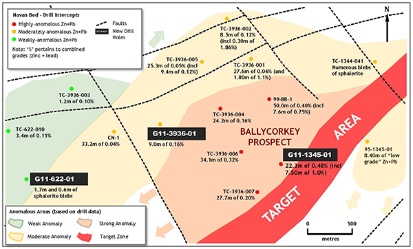 Exhibit 3. Drill Results from Ballycorkey Prospect at the Ballinalack Project, Ireland